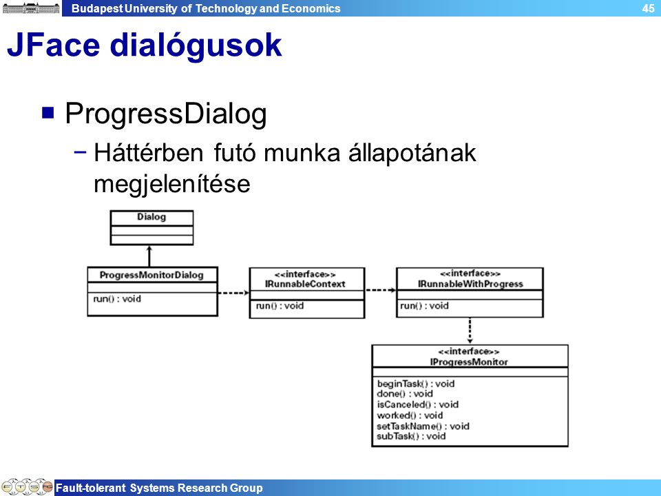 Budapest University of Technology and Economics Fault-tolerant Systems Research Group 45 JFace dialógusok  ProgressDialog −Háttérben futó munka állapotának megjelenítése