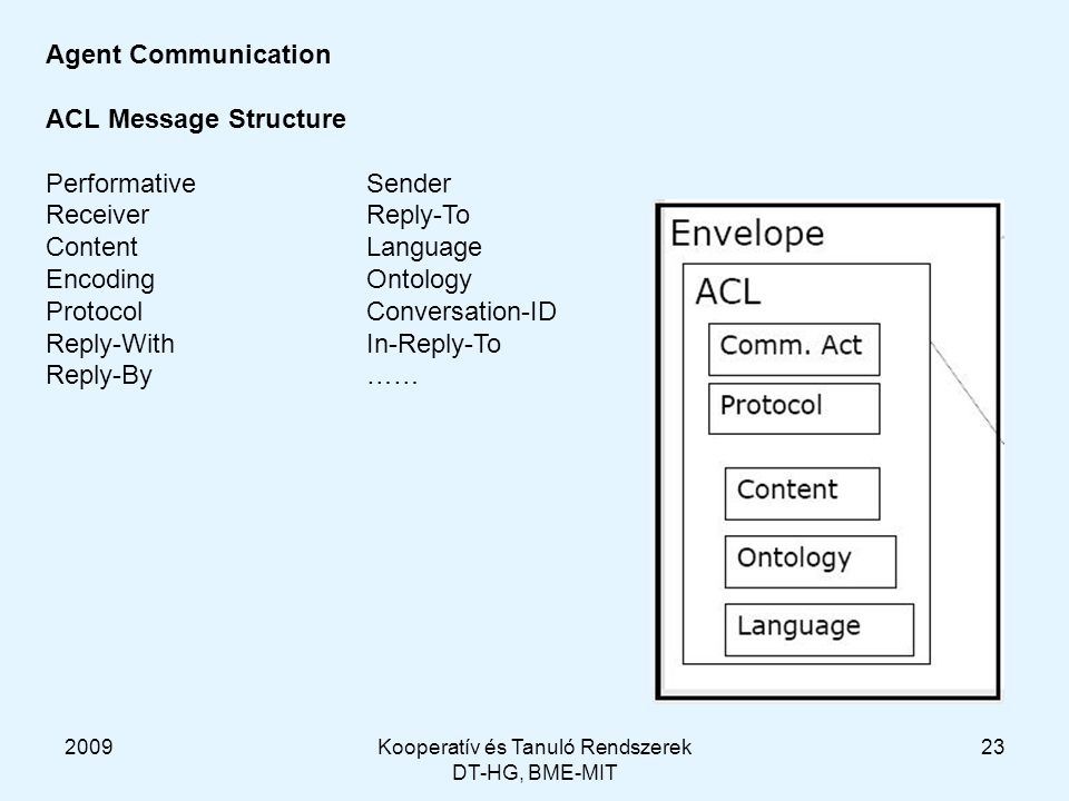 2009Kooperatív és Tanuló Rendszerek DT-HG, BME-MIT 23 Agent Communication ACL Message Structure PerformativeSender ReceiverReply-To ContentLanguage EncodingOntology ProtocolConversation-ID Reply-WithIn-Reply-To Reply-By……