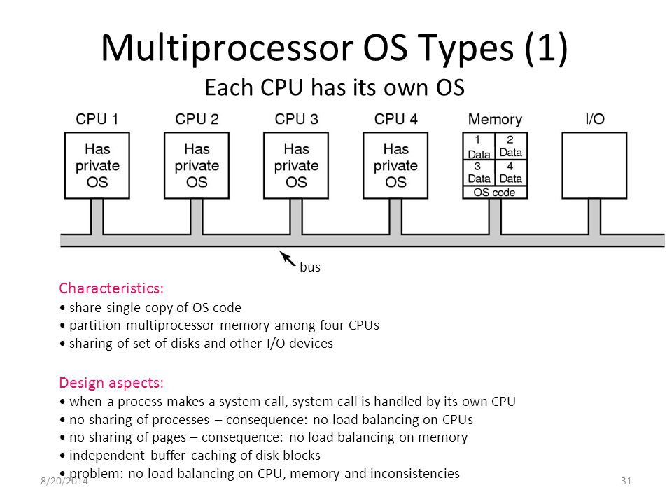 8/20/201431 Multiprocessor OS Types (1) Each CPU has its own OS bus Characteristics: share single copy of OS code partition multiprocessor memory among four CPUs sharing of set of disks and other I/O devices Design aspects: when a process makes a system call, system call is handled by its own CPU no sharing of processes – consequence: no load balancing on CPUs no sharing of pages – consequence: no load balancing on memory independent buffer caching of disk blocks problem: no load balancing on CPU, memory and inconsistencies