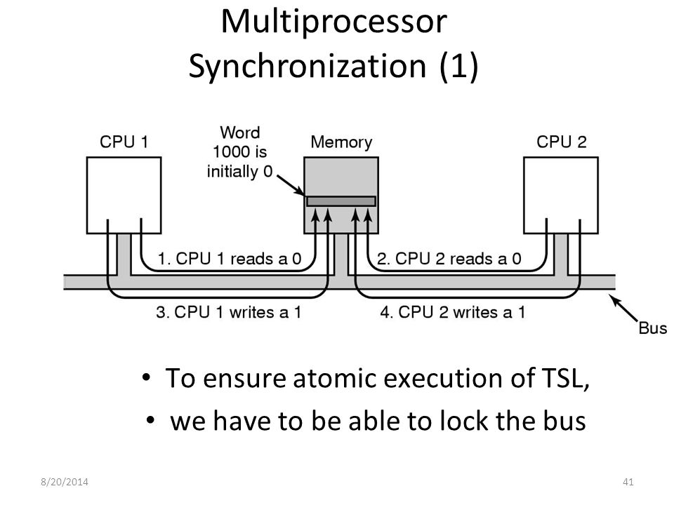 8/20/201441 Multiprocessor Synchronization (1) To ensure atomic execution of TSL, we have to be able to lock the bus