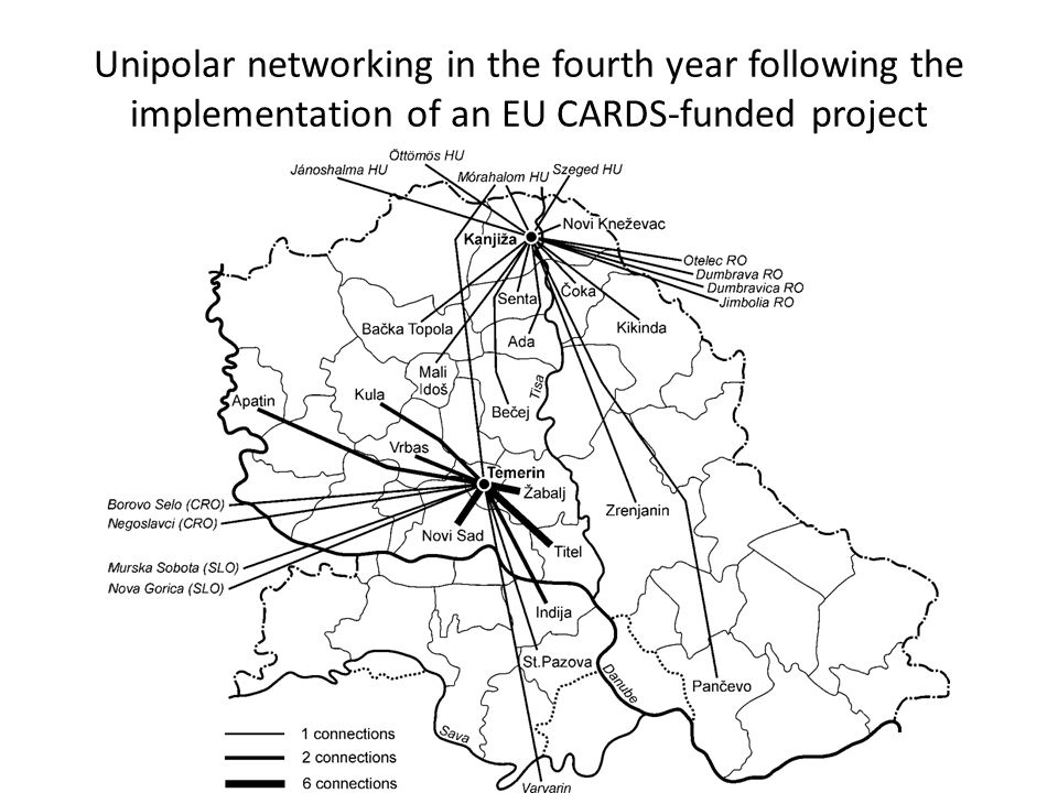Unipolar networking in the fourth year following the implementation of an EU CARDS-funded project